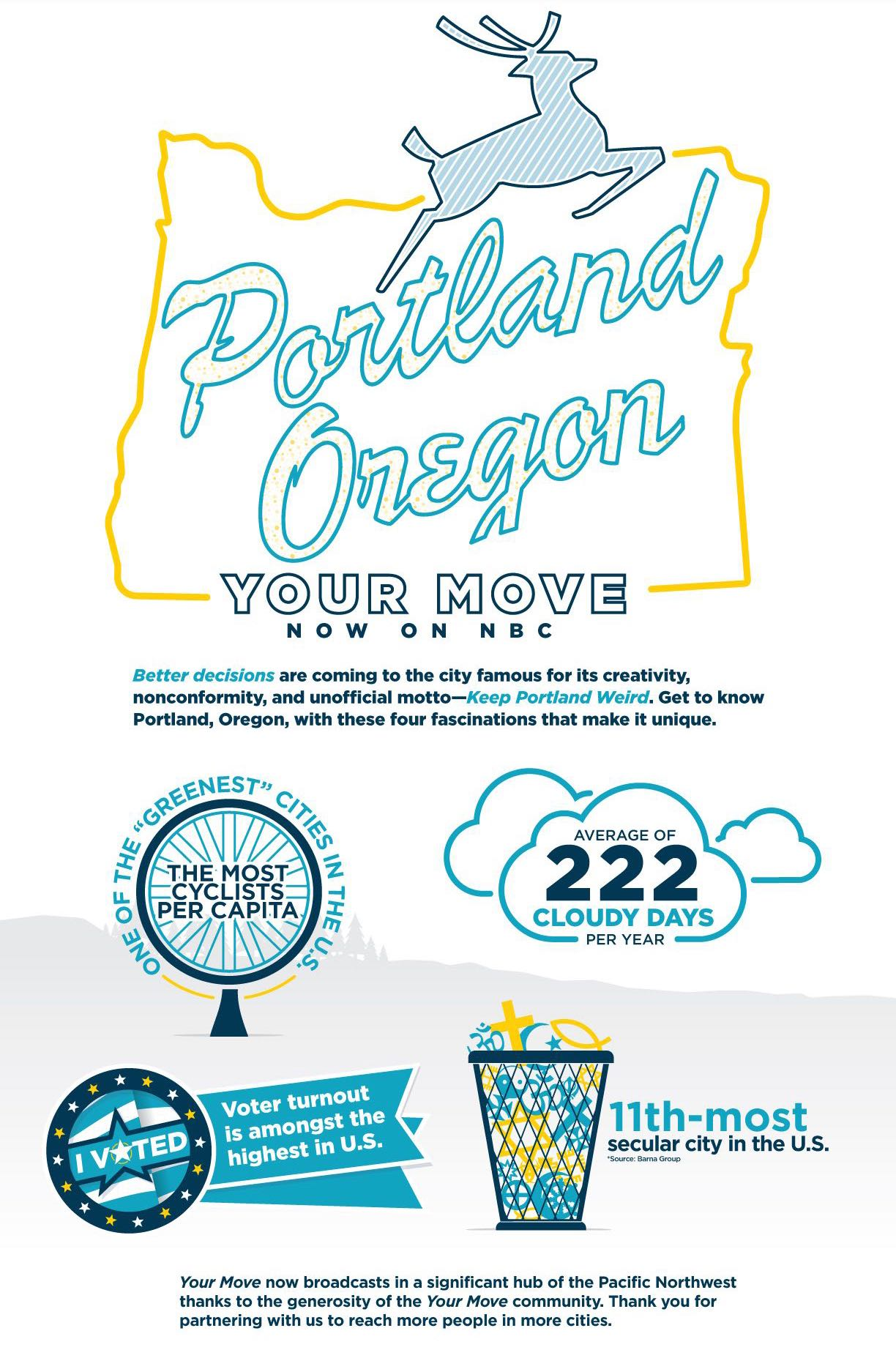 September newsletter_Portland